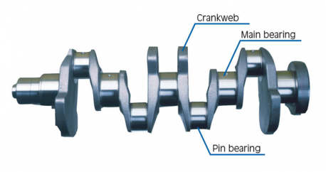 Structure and types of crankshafts
